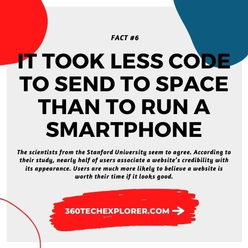 It took less code to send a man to space than to run a smartphone