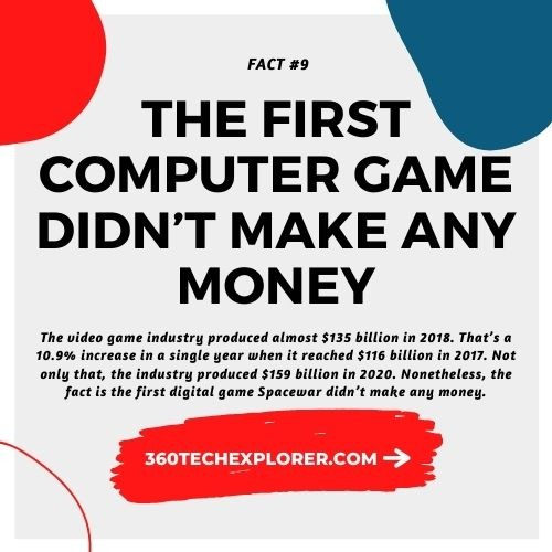 The first computer game didn't make any money